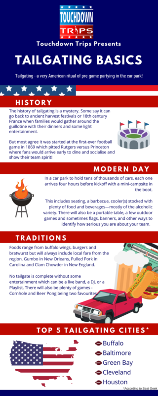 Tailgate Infographic